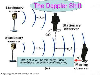 The Doppler Shift