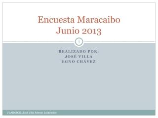Encuesta Alcaldía de Maracaibo