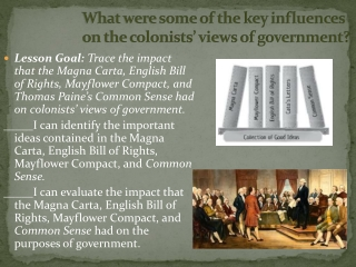 Ideas That Influenced the Founding Documents