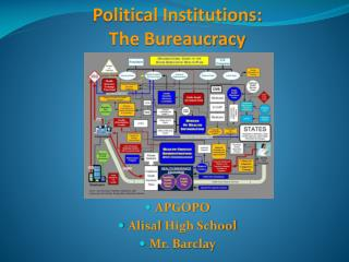 Political Institutions:  The Bureaucracy