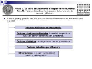 Factores que hay que tener en cuenta para una correcta conservaci n de los documentos en el dep sito: