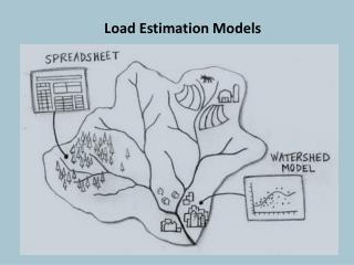 Load Estimation Models
