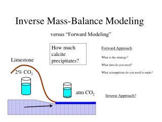 Inverse Mass-Balance Modeling  versus  Forward Modeling