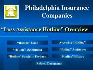 Loss Assistance Hotline  Overview
