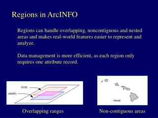 Regions in ArcINFO