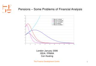 Pensions   Some Problems of Financial Analysis