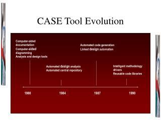 CASE Tool Evolution