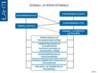 SOSIAALI- JA TERVEYSTOIMIALA