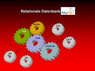 Relationale Datenbank MySQL