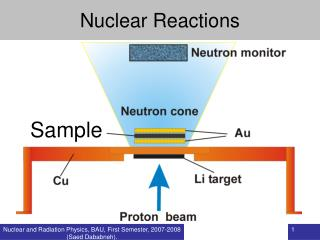 Nuclear and Radiation Physics, BAU, First Semester, 2007-2008 Saed Dababneh.
