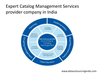 Catalog Management Services