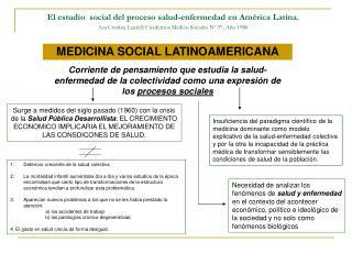 El estudio  social del proceso salud-enfermedad en Am rica Latina. Asa Cristina Laurell: Cuadernos M dico Sociales N  37