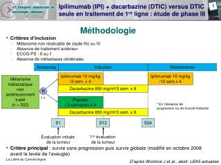Ipilimumab IPI  dacarbazine DTIC versus DTIC seule en traitement de 1re ligne :  tude de phase III
