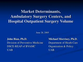 Market Determinants,  Ambulatory Surgery Centers, and Hospital Outpatient Surgery Volume
