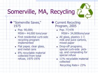 Somerville, MA, Recycling