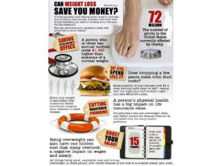 lose weight, save money?