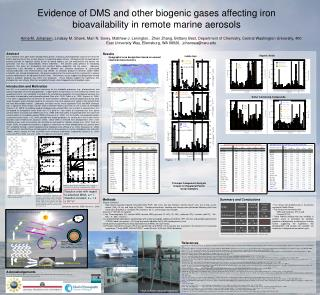 Evidence of DMS and other biogenic gases affecting iron bioavailability in remote marine aerosols