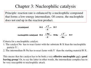 Chapter 3: Nucleophilic catalysis