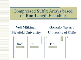 Compressed Suffix Arrays based on Run-Length Encoding