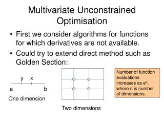 Multivariate Unconstrained Optimisation