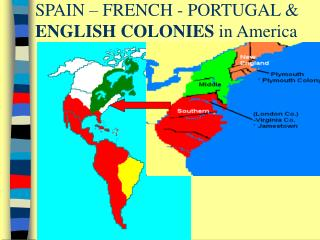 SPAIN   FRENCH - PORTUGAL                       ENGLISH COLONIES in America