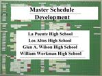 Master Schedule Development