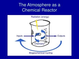 Free-radical reactions. Photochemistry
