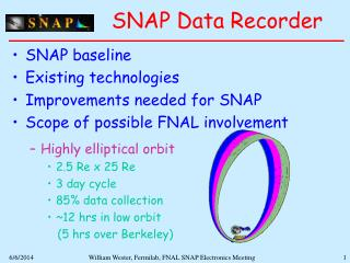 SNAP Data Recorder