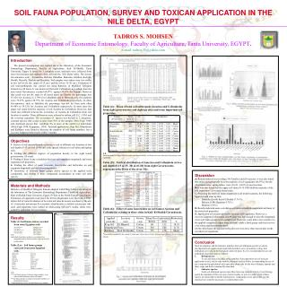 SOIL FAUNA POPULATION, SURVEY AND TOXICAN APPLICATION IN THE NILE DELTA, EGYPT
