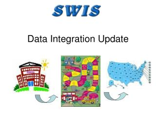 Data Integration Update