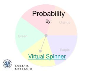 Virtual Spinner