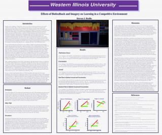 Effects of Biofeedback and Imagery on Learning in a Competitive Environment  Steven J. Radlo