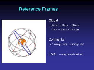 Reference Frames
