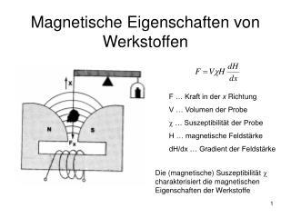 Magnetische Eigenschaften von Werkstoffen