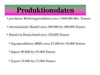 Produktionsdaten