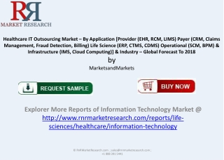 Global Healthcare IT Outsourcing Market 2018