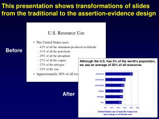 This presentation shows transformations of slides from the traditional to the assertion-evidence design