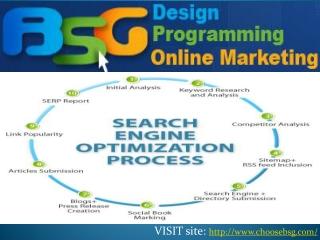 Content Factors for Internet Marketing Success