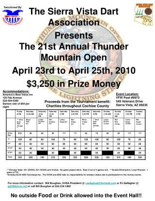 The Sierra Vista Dart Association Presents The 21st Annual Thunder Mountain Open April 23rd to April 25th, 2010 3,250 in