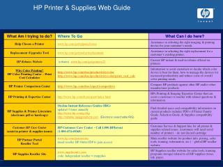HP Printer  Supplies Web Guide