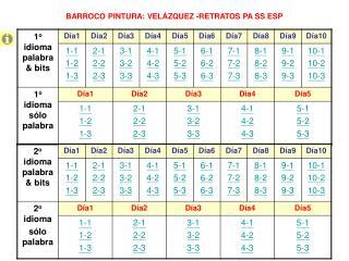 BARROCO PINTURA: VEL ZQUEZ -RETRATOS PA SS ESP