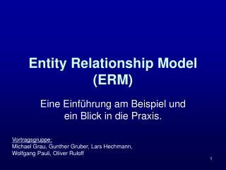 Entity Relationship Model ERM