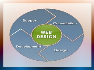 Website Designing Company: Provides High Quality Design Serv