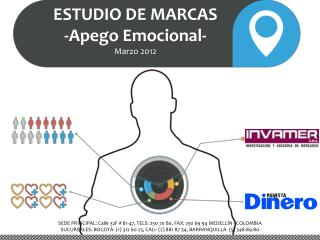 SEDE PRINCIPAL: Calle 32F  81-47, TELS: 250 70 80, FAX: 250 69 94 MEDELL N - COLOMBIA SUCURSALES: BOGOT - 1 312 60 25, C