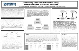 Embedding Constraint Satisfaction using Parallel Soft-Core Processors on FPGAs