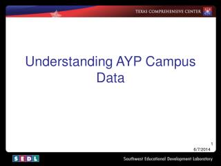 Understanding AYP Campus Data