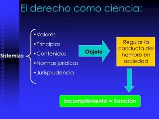 El derecho como ciencia: