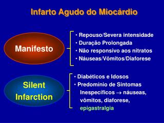 Infarto Agudo do Mioc rdio