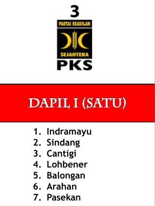 CAD PKS Kabupaten Indramayu