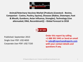 Veterinary Vaccines Market 2018
